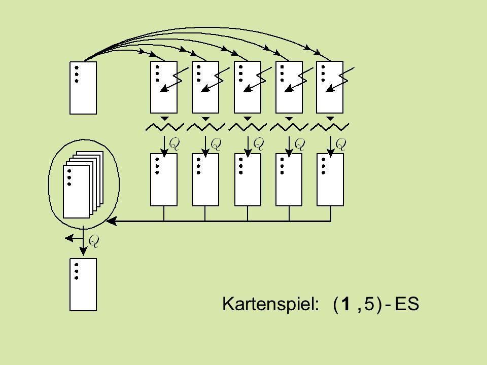 Kartenspiel: ( 1, 5 ) - ES