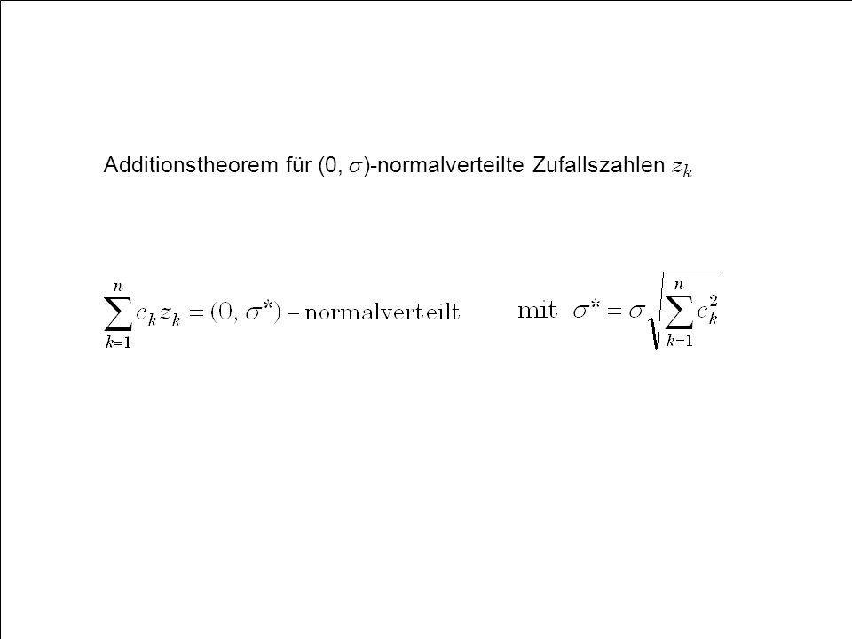 Additionstheorem für (0, )-normalverteilte Zufallszahlen z k