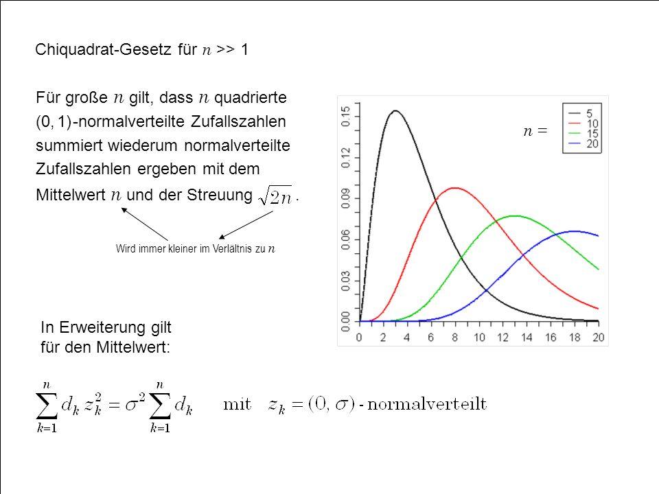 Chiquadrat-Gesetz für n >> 1 Für große n gilt, dass n quadrierte (0, 1) -normalverteilte Zufallszahlen summiert wiederum normalverteilte Zufallszahlen