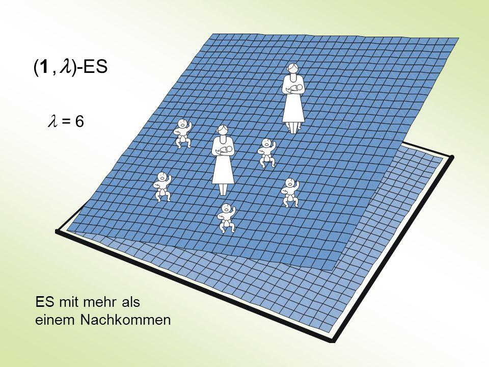 (1, )-ES ES mit mehr als einem Nachkommen = 6