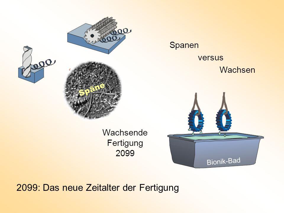 2099: Das neue Zeitalter der Fertigung Spanende Fertigung 2006 Wachsende Fertigung 2099 versus Wachsen Bionik-Bad Spanen Späne