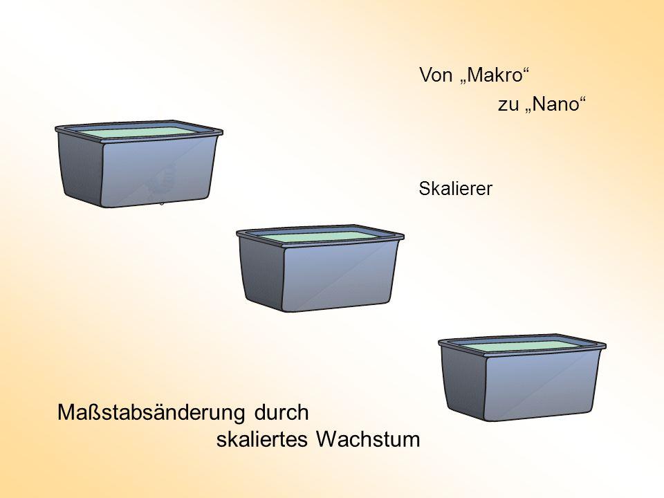 Maßstabsänderung durch skaliertes Wachstum Skalierer Von Makro zu Nano