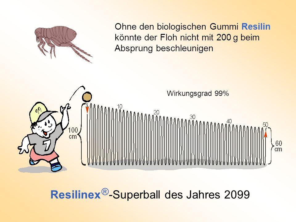 Ohne den biologischen Gummi Resilin könnte der Floh nicht mit 200 g beim Absprung beschleunigen Wirkungsgrad 99% Resilinex ® -Superball des Jahres 209