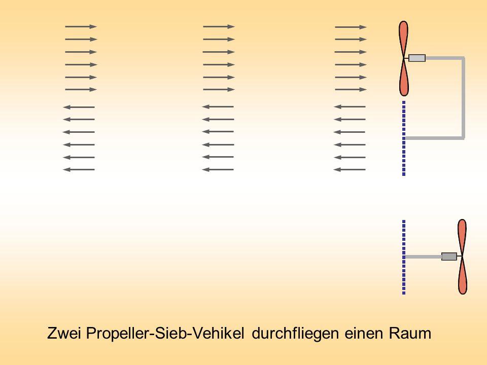 Zwei Propeller-Sieb-Vehikel durchfliegen einen Raum