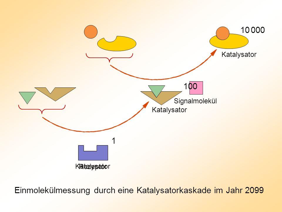 Einmolekülmessung durch eine Katalysatorkaskade im Jahr 2099 Rezeptor Signalmolekül 100 10 000 1 Katalysator