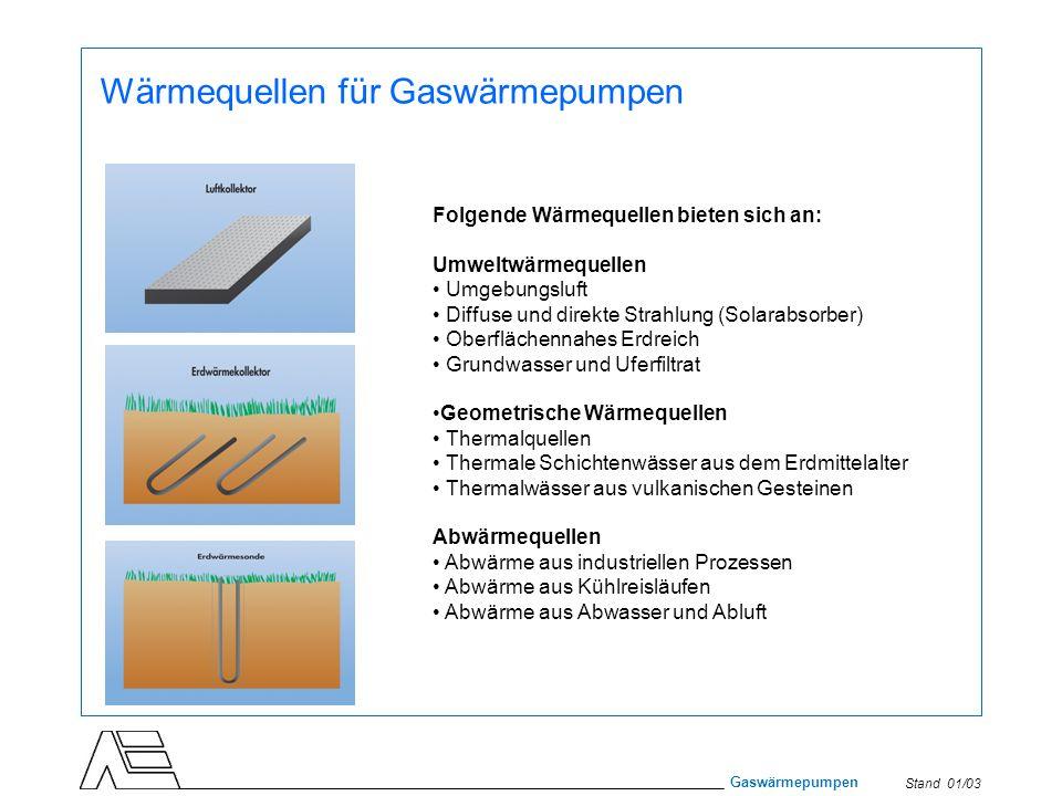 Stand 01/03 Gaswärmepumpen Wärmequellen für Gaswärmepumpen Folgende Wärmequellen bieten sich an: Umweltwärmequellen Umgebungsluft Diffuse und direkte