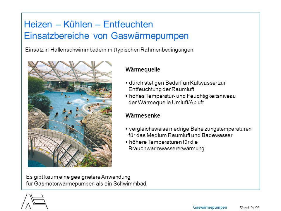Stand 01/03 Gaswärmepumpen Heizen – Kühlen – Entfeuchten Einsatzbereiche von Gaswärmepumpen Einsatz in Hallenschwimmbädern mit typischen Rahmenbedingu