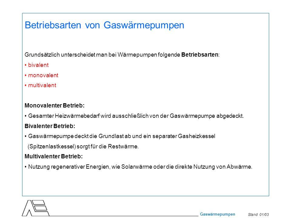 Stand 01/03 Gaswärmepumpen Betriebsarten von Gaswärmepumpen Grundsätzlich unterscheidet man bei Wärmepumpen folgende Betriebsarten: bivalent monovalen