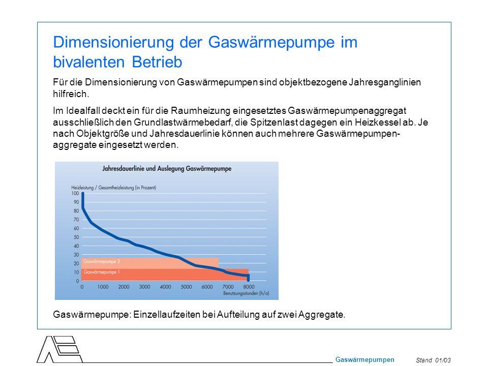 Stand 01/03 Gaswärmepumpen Dimensionierung der Gaswärmepumpe im bivalenten Betrieb Für die Dimensionierung von Gaswärmepumpen sind objektbezogene Jahr