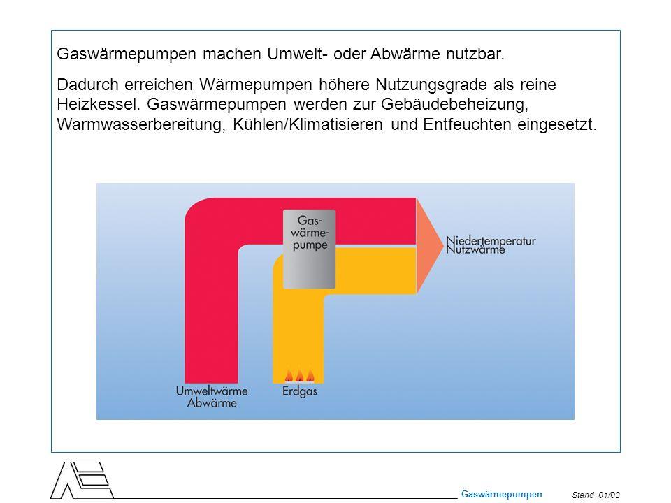 Stand 01/03 Gaswärmepumpen Gaswärmepumpen machen Umwelt- oder Abwärme nutzbar. Dadurch erreichen Wärmepumpen höhere Nutzungsgrade als reine Heizkessel