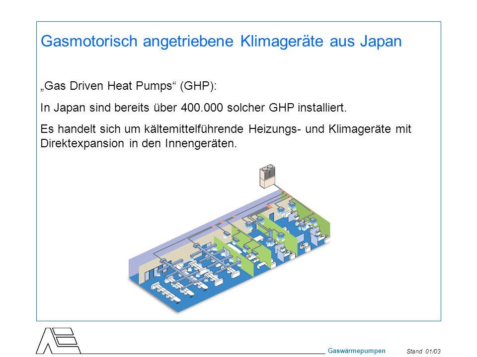 Stand 01/03 Gaswärmepumpen Gasmotorisch angetriebene Klimageräte aus Japan Gas Driven Heat Pumps (GHP): In Japan sind bereits über 400.000 solcher GHP