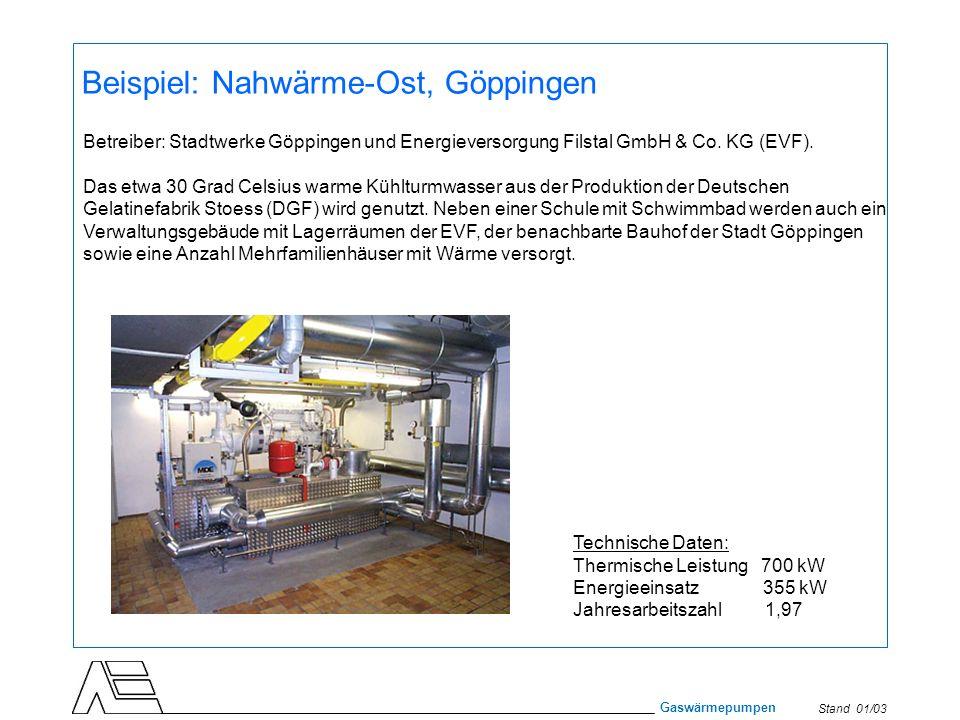 Stand 01/03 Gaswärmepumpen Beispiel: Nahwärme-Ost, Göppingen Technische Daten: Thermische Leistung 700 kW Energieeinsatz 355 kW Jahresarbeitszahl 1,97