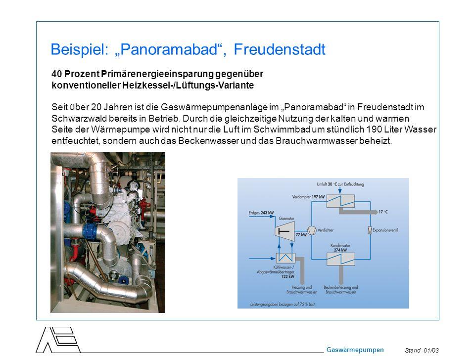 Stand 01/03 Gaswärmepumpen Beispiel: Panoramabad, Freudenstadt 40 Prozent Primärenergieeinsparung gegenüber konventioneller Heizkessel-/Lüftungs-Varia