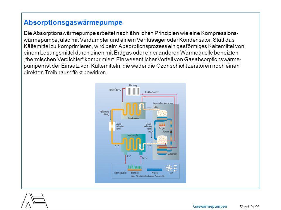Stand 01/03 Gaswärmepumpen Absorptionsgaswärmepumpe Die Absorptionswärmepumpe arbeitet nach ähnlichen Prinzipien wie eine Kompressions- wärmepumpe, al