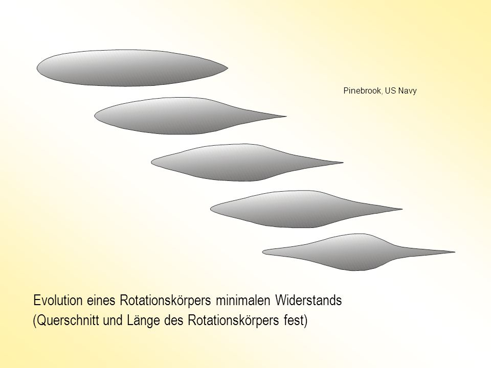 Evolution eines Rotationskörpers minimalen Widerstands (Querschnitt und Länge des Rotationskörpers fest) Pinebrook, US Navy