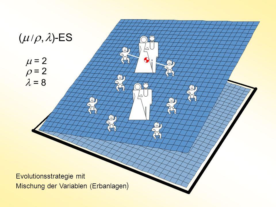 (, )-ES Evolutionsstrategie mit Mischung der Variablen (Erbanlagen ) = 8 = 2