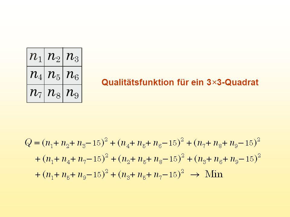 Qualitätsfunktion für ein 3 3-Quadrat n n 1 4 7 2 5 8 3 6 9 n n n n n n