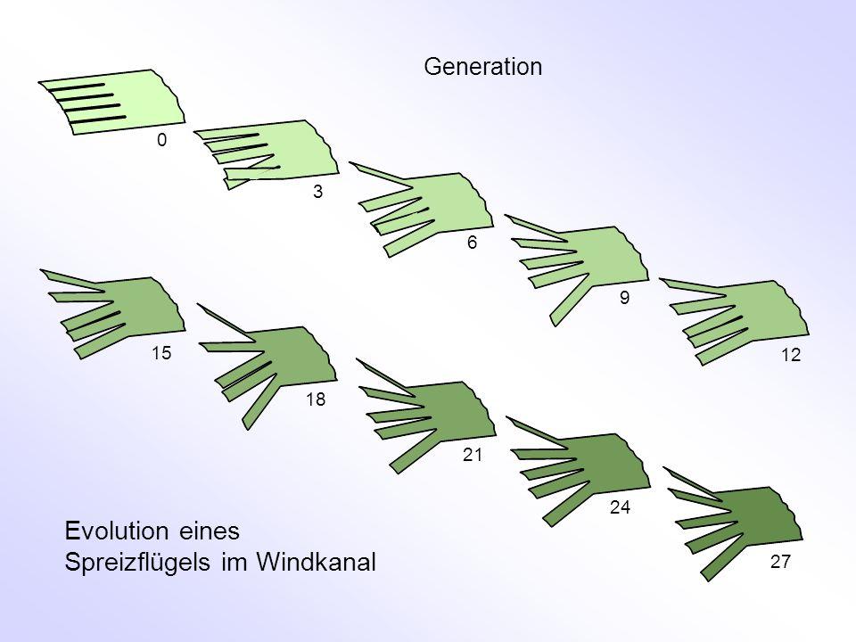 Generation 0 3 6 9 12 15 18 21 24 27 Evolution eines Spreizflügels im Windkanal