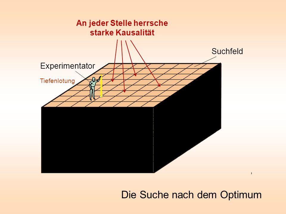 Tiefenlotung Experimentator Suchfeld Die Suche nach dem Optimum An jeder Stelle herrsche starke Kausalität