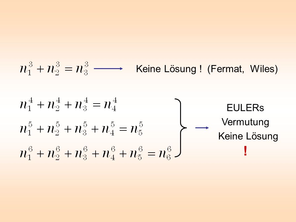 Keine Lösung ! (Fermat, Wiles) EULERs Vermutung Keine Lösung !