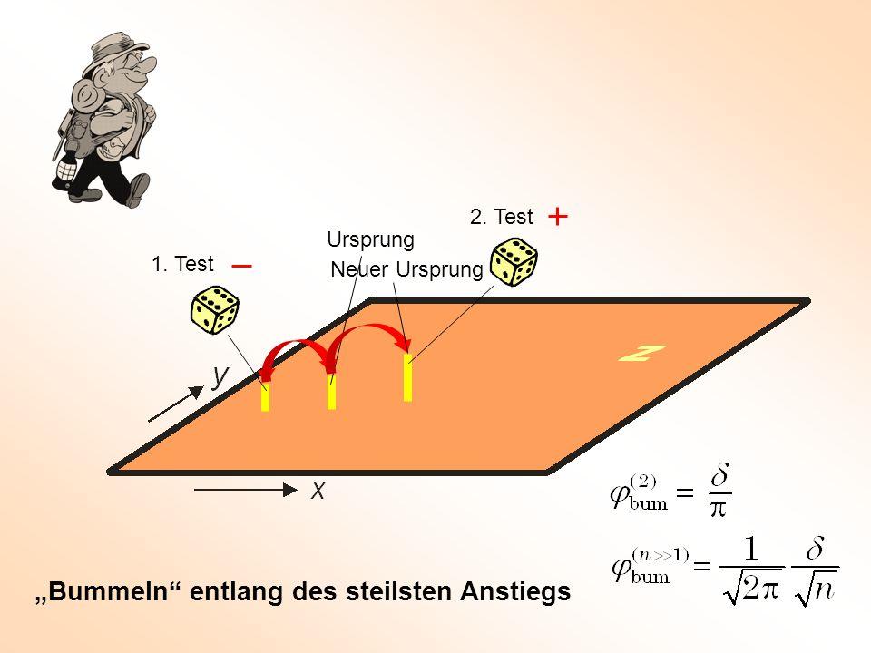 Bummeln entlang des steilsten Anstiegs 1. Test 2. Test Ursprung Neuer Ursprung