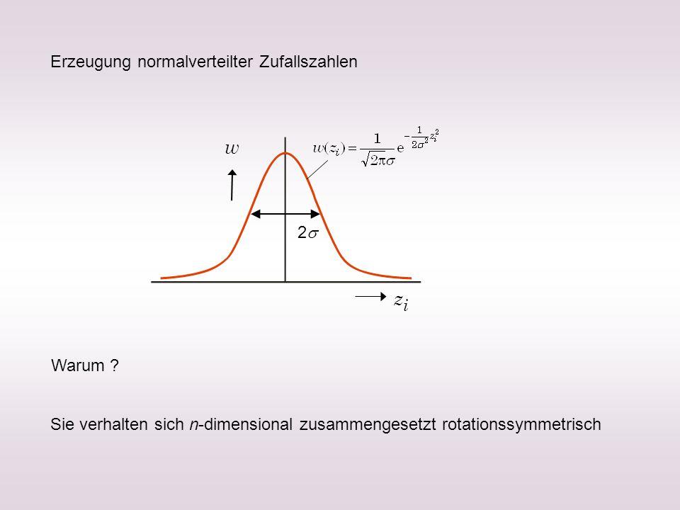 Erzeugung normalverteilter Zufallszahlen Warum ? Sie verhalten sich n-dimensional zusammengesetzt rotationssymmetrisch zizi w 2