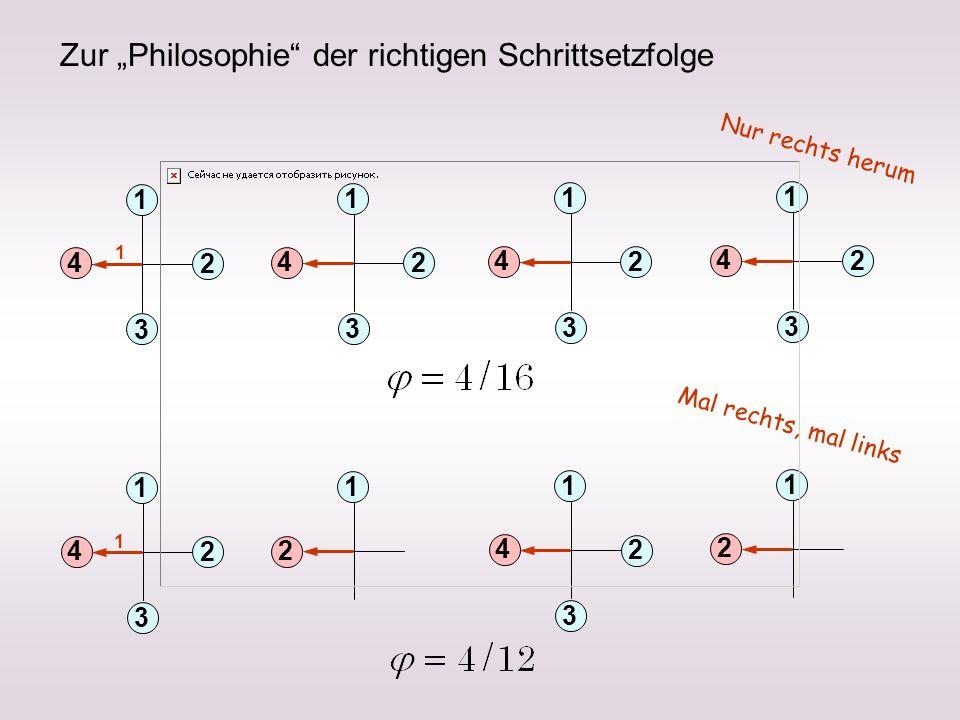 Zur Philosophie der richtigen Schrittsetzfolge 1 2 3 4 1 2 3 1 2 3 1 2 3 1 2 3 4 1 2 1 2 3 4 1 2 4 4 4 1 1 Nur rechts herum Mal rechts, mal links