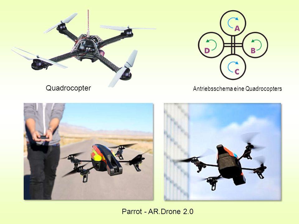 Antriebsschema eine Quadrocopters Quadrocopter Parrot - AR.Drone 2.0
