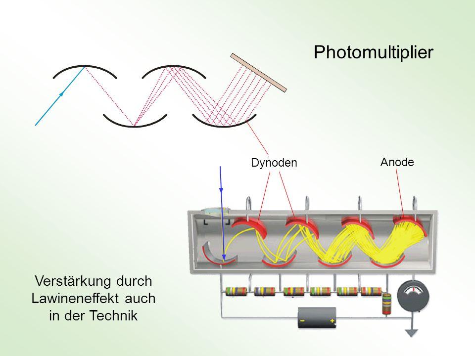 Photomultiplier Verstärkung durch Lawineneffekt auch in der Technik Dynoden Anode