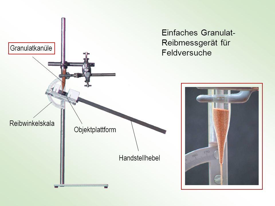 Einfaches Granulat- Reibmessgerät für Feldversuche Handstellhebel Objektplattform Reibwinkelskala Granulatkanüle