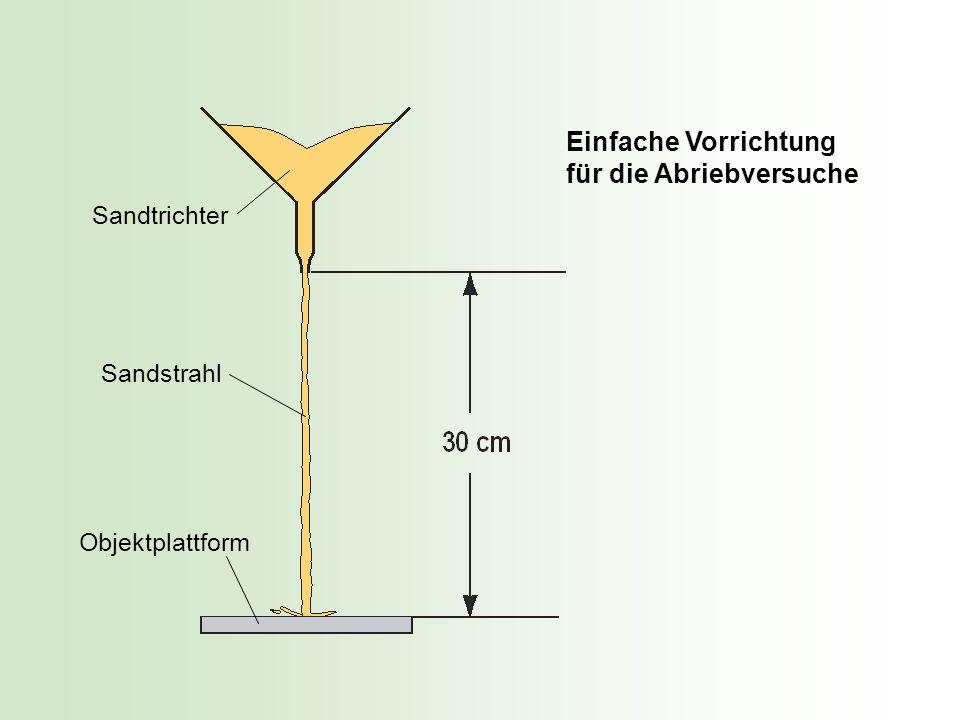 Einfache Vorrichtung für die Abriebversuche Sandtrichter Sandstrahl Objektplattform