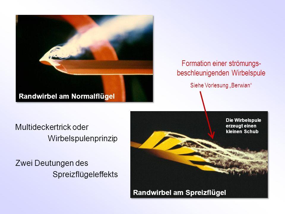 Randwirbel am Normalflügel Randwirbel am Spreizflügel Formation einer strömungs- beschleunigenden Wirbelspule Siehe Vorlesung Berwian Multideckertrick