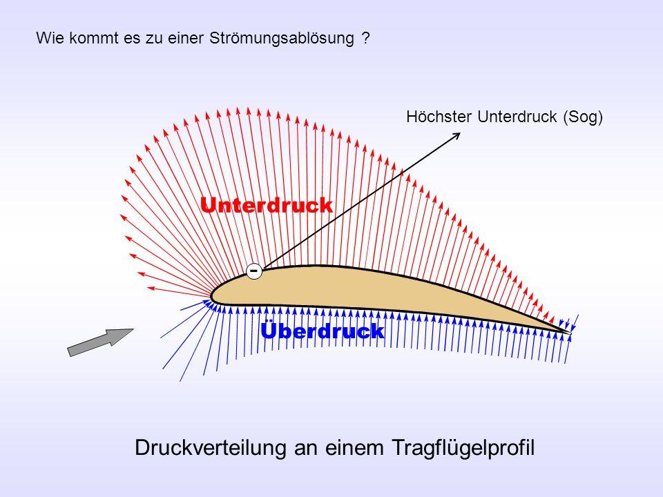 Druckverteilung an einem Tragflügelprofil Höchster Unterdruck (Sog) - Wie kommt es zu einer Strömungsablösung ?
