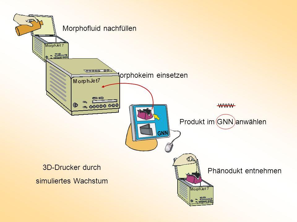 Morphofluid nachfüllen Morphokeim einsetzen Produkt im GNN anwählen Phänodukt entnehmen GNN www 3D-Drucker durch simuliertes Wachstum
