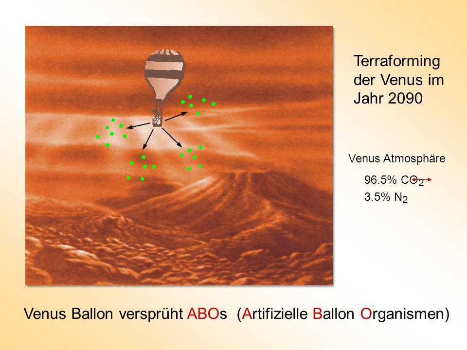 Venus Ballon versprüht ABOs (Artifizielle Ballon Organismen) Terraforming der Venus im Jahr 2090 Venus Atmosphäre 96.5% C 3.5% N 2 O2O2