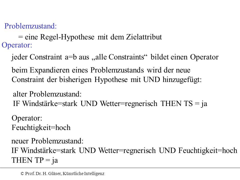 © Prof. Dr. H. Gläser, Künstliche Intelligenz Problemzustand: = eine Regel-Hypothese mit dem Zielattribut Operator: jeder Constraint a=b aus alle Cons