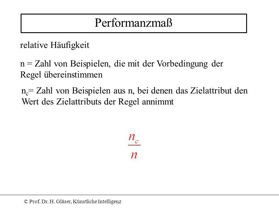 © Prof. Dr. H. Gläser, Künstliche Intelligenz Performanzmaß relative Häufigkeit n = Zahl von Beispielen, die mit der Vorbedingung der Regel übereinsti
