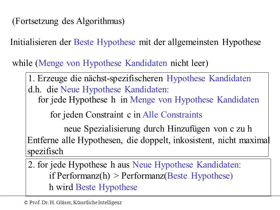 (Fortsetzung des Algorithmus) Initialisieren der Beste Hypothese mit der allgemeinsten Hypothese while (Menge von Hypothese Kandidaten nicht leer) 1.
