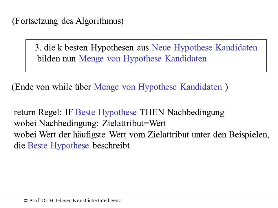 © Prof. Dr. H. Gläser, Künstliche Intelligenz (Fortsetzung des Algorithmus) 3. die k besten Hypothesen aus Neue Hypothese Kandidaten bilden nun Menge