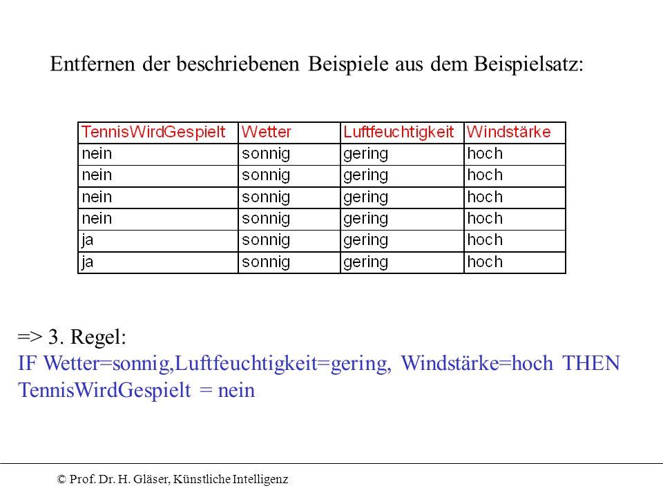 © Prof. Dr. H. Gläser, Künstliche Intelligenz Entfernen der beschriebenen Beispiele aus dem Beispielsatz: => 3. Regel: IF Wetter=sonnig,Luftfeuchtigke