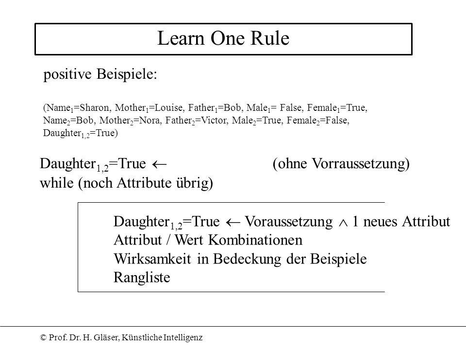 © Prof. Dr. H. Gläser, Künstliche Intelligenz Learn One Rule positive Beispiele: (Name 1 =Sharon, Mother 1 =Louise, Father 1 =Bob, Male 1 = False, Fem