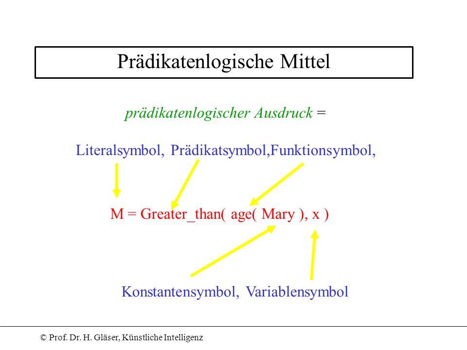 © Prof. Dr. H. Gläser, Künstliche Intelligenz Prädikatenlogische Mittel prädikatenlogischer Ausdruck = Literalsymbol, Prädikatsymbol,Funktionsymbol, M