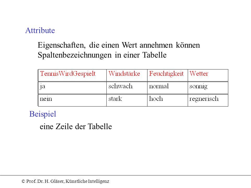 © Prof. Dr. H. Gläser, Künstliche Intelligenz Attribute Eigenschaften, die einen Wert annehmen können Spaltenbezeichnungen in einer Tabelle Beispiel e