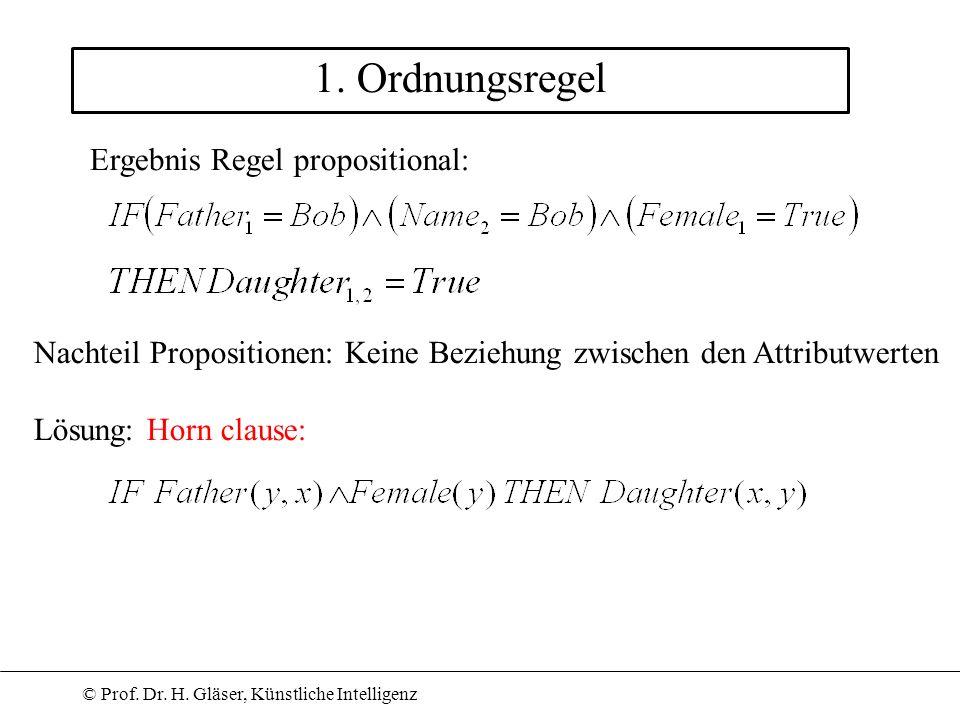 © Prof. Dr. H. Gläser, Künstliche Intelligenz Ergebnis Regel propositional: Nachteil Propositionen: Keine Beziehung zwischen den Attributwerten Lösung
