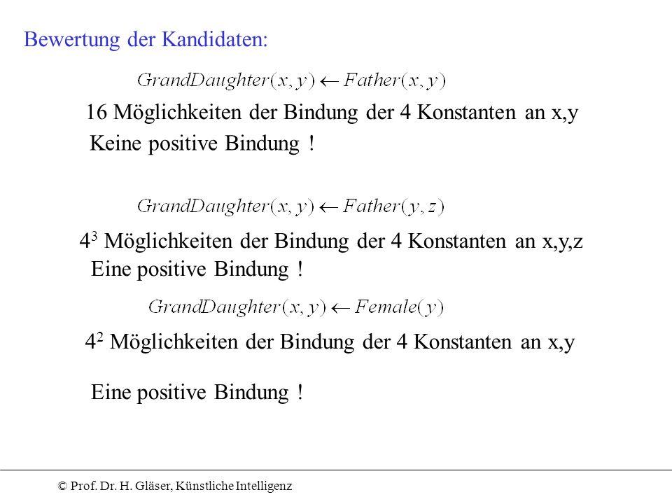 © Prof. Dr. H. Gläser, Künstliche Intelligenz Bewertung der Kandidaten: 16 Möglichkeiten der Bindung der 4 Konstanten an x,y Keine positive Bindung !