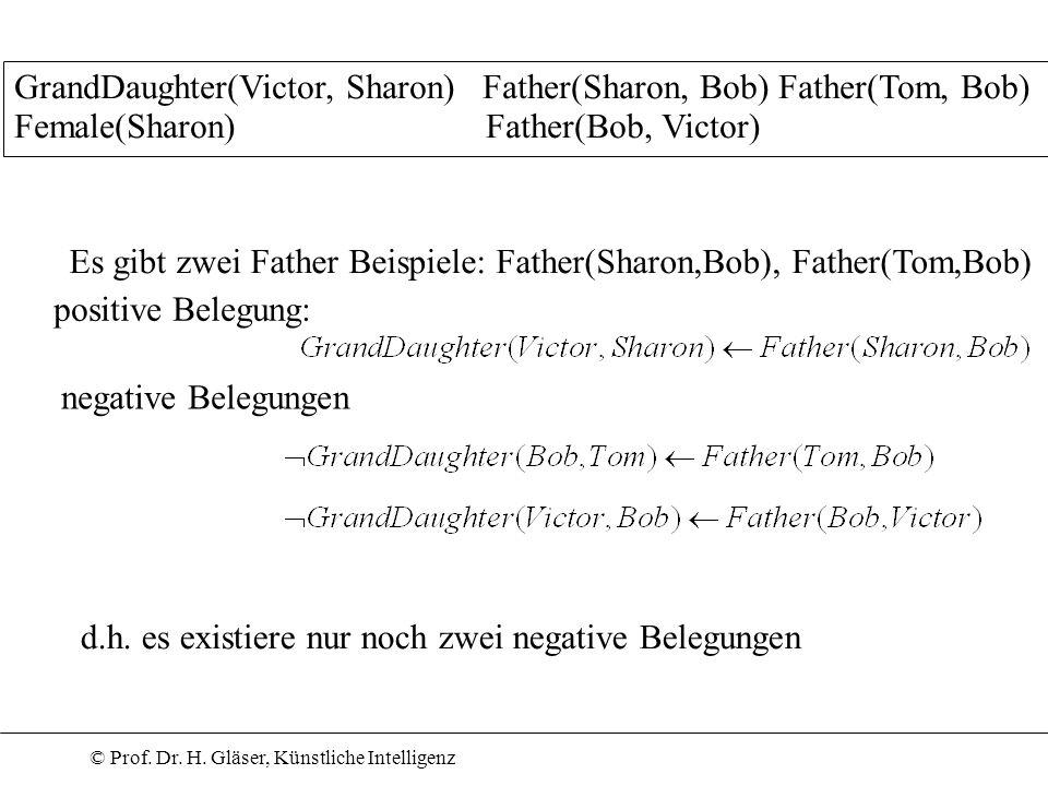© Prof. Dr. H. Gläser, Künstliche Intelligenz Es gibt zwei Father Beispiele: Father(Sharon,Bob), Father(Tom,Bob) positive Belegung: negative Belegunge