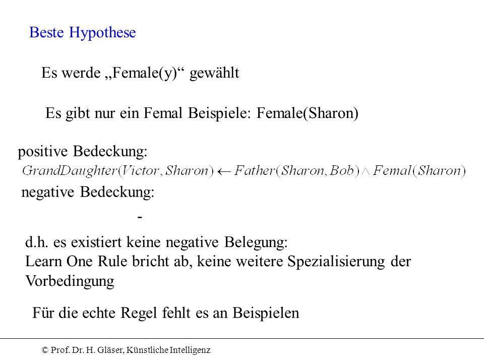 © Prof. Dr. H. Gläser, Künstliche Intelligenz Es gibt nur ein Femal Beispiele: Female(Sharon) positive Bedeckung: negative Bedeckung: d.h. es existier