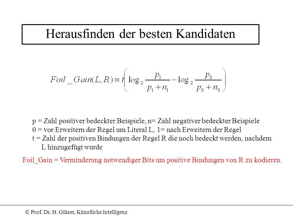 © Prof. Dr. H. Gläser, Künstliche Intelligenz Herausfinden der besten Kandidaten p = Zahl positiver bedeckter Beispiele, n= Zahl negativer bedeckter B