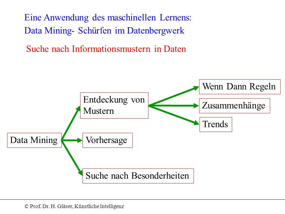 © Prof. Dr. H. Gläser, Künstliche Intelligenz Eine Anwendung des maschinellen Lernens: Data Mining- Schürfen im Datenbergwerk Data Mining Entdeckung v