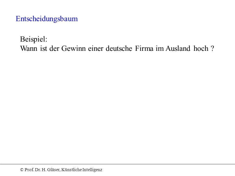 © Prof. Dr. H. Gläser, Künstliche Intelligenz Entscheidungsbaum Beispiel: Wann ist der Gewinn einer deutsche Firma im Ausland hoch ?